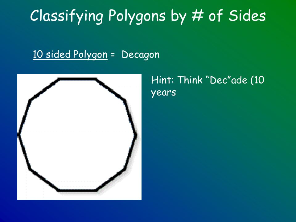 Classifying Polygons by # of Sides