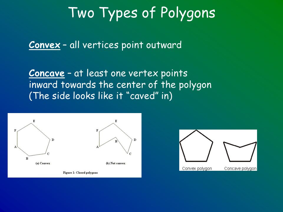 Two Types of Polygons Convex – all vertices point outward