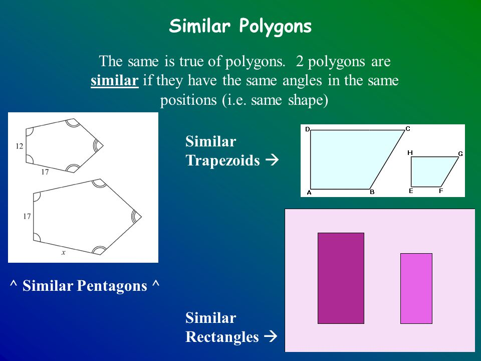 Similar Polygons The same is true of polygons. 2 polygons are similar if they have the same angles in the same positions (i.e. same shape)
