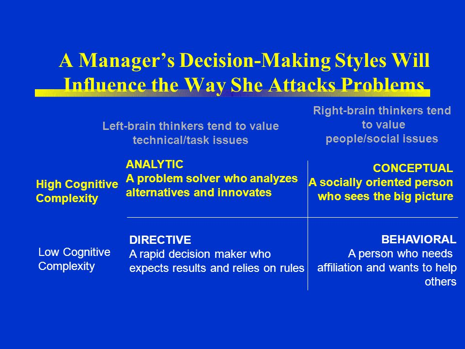A Manager's Decision-Making Styles Will Influence the Way She Attacks Problems