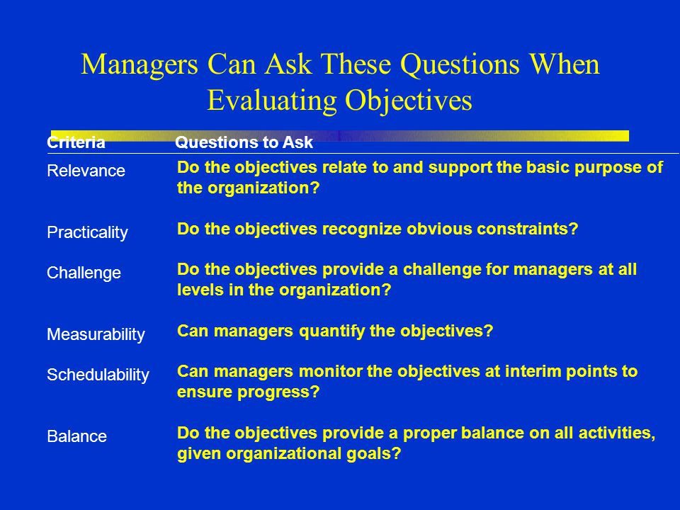 Managers Can Ask These Questions When Evaluating Objectives