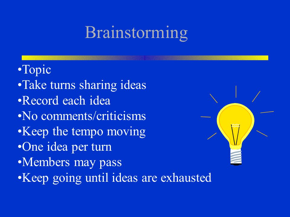 Brainstorming Topic Take turns sharing ideas Record each idea