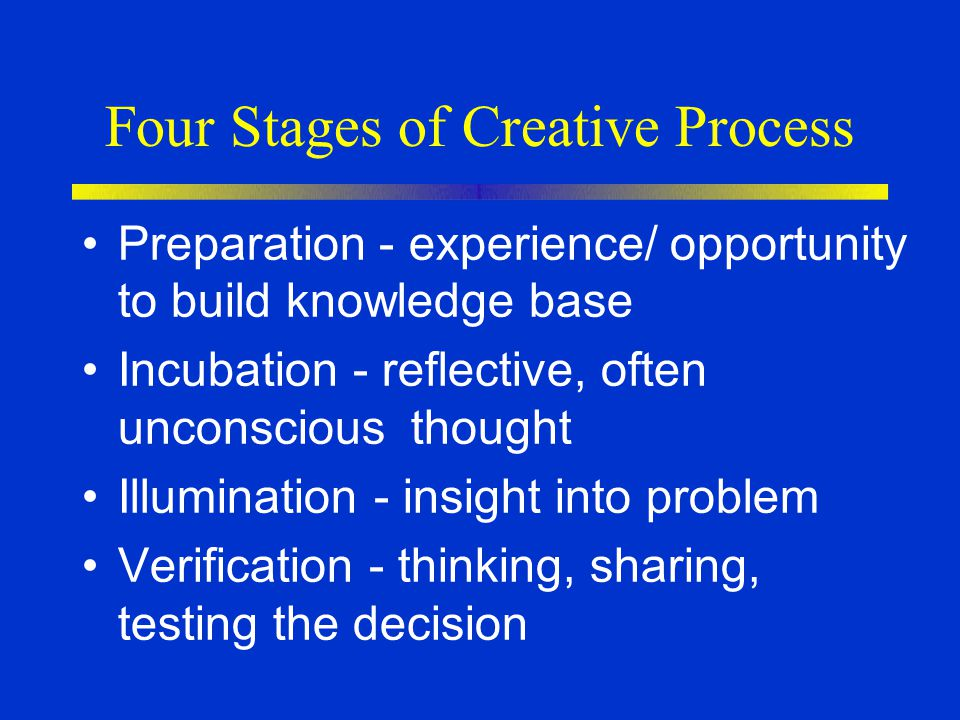 Four Stages of Creative Process