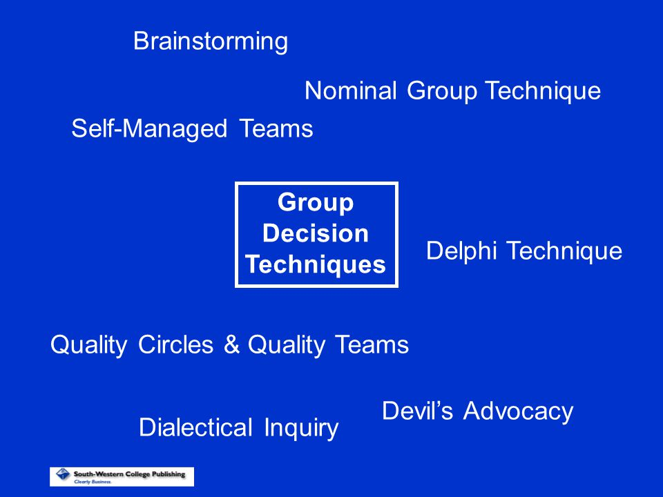 Brainstorming Nominal Group Technique. Self-Managed Teams. Group. Decision. Techniques. Delphi Technique.