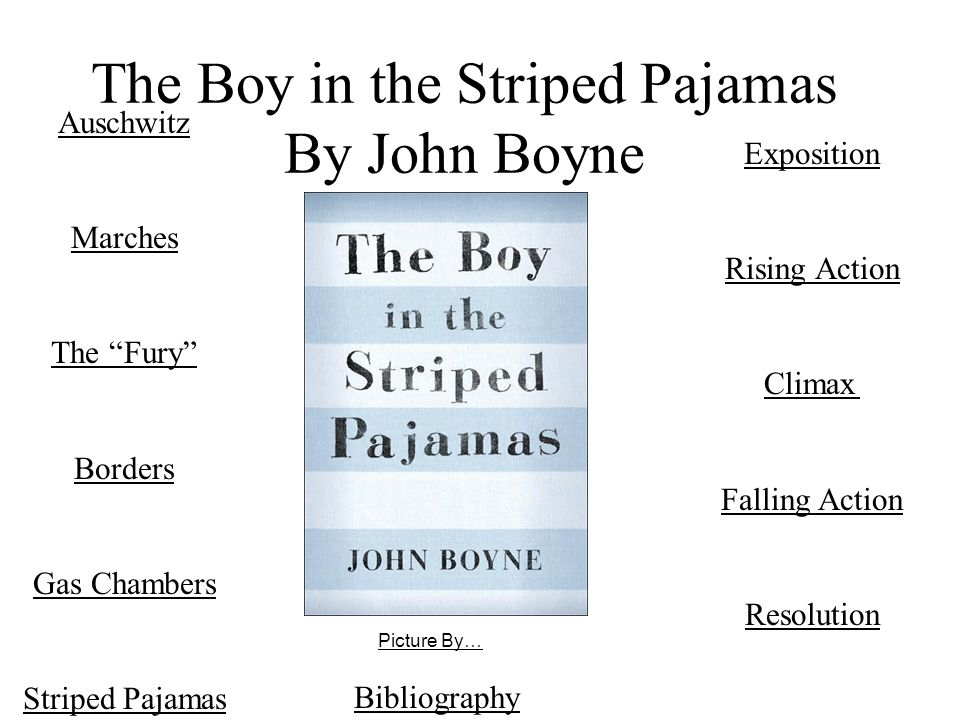the boy in the striped pajamas by john boyne ppt video online  the boy in the striped pajamas by john boyne