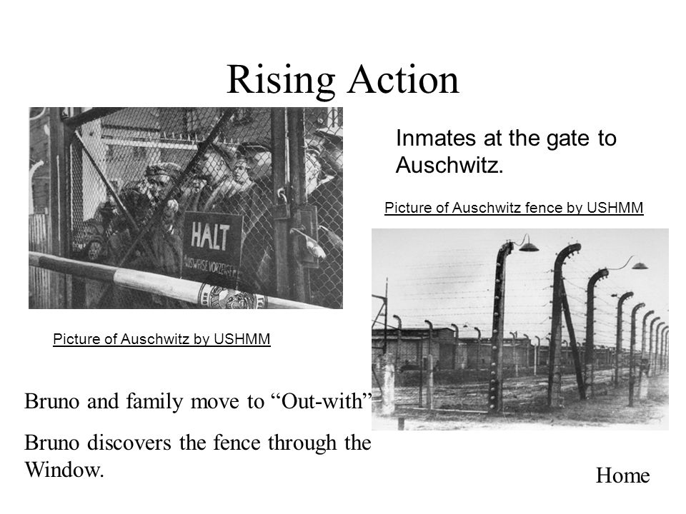 Rising Action Inmates at the gate to Auschwitz.