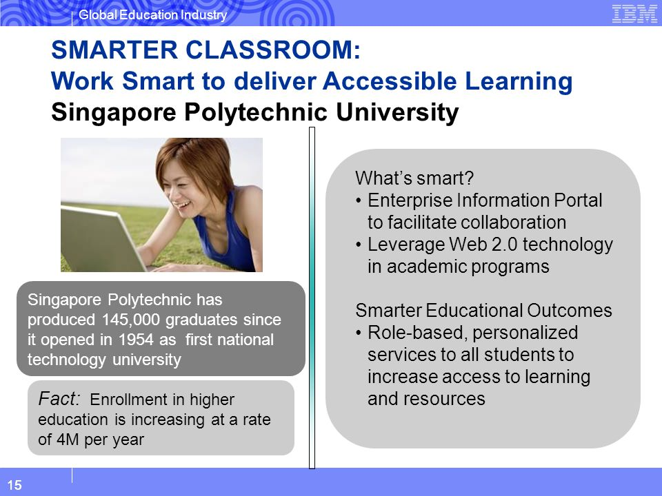 Work Smart to deliver Accessible Learning