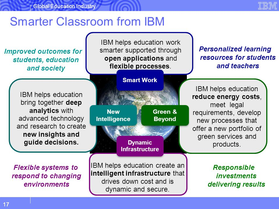Smarter Classroom from IBM