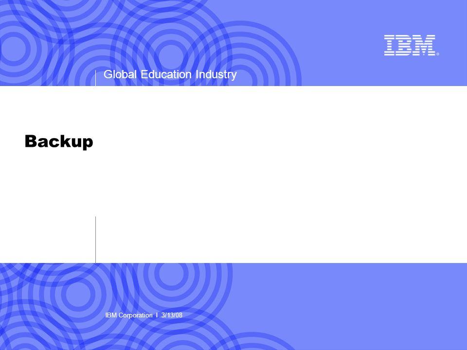 Backup IBM Corporation I 3/13/08