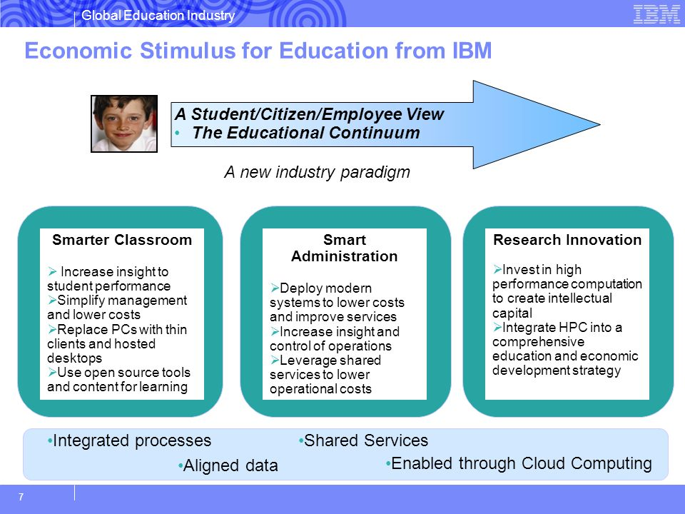 Economic Stimulus for Education from IBM