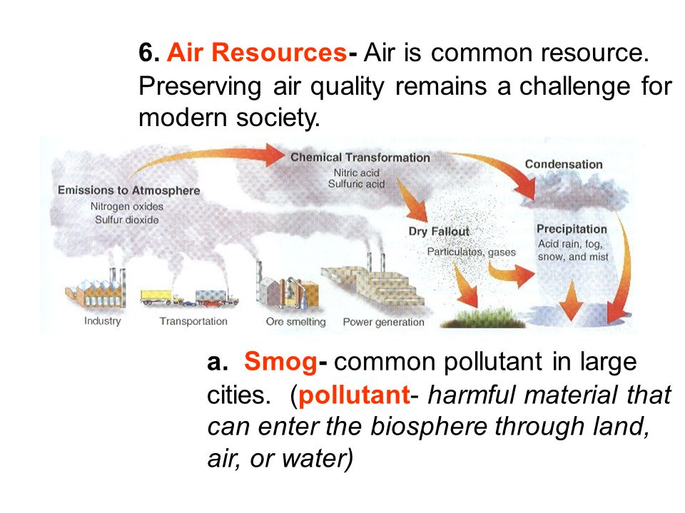 6. Air Resources- Air is common resource