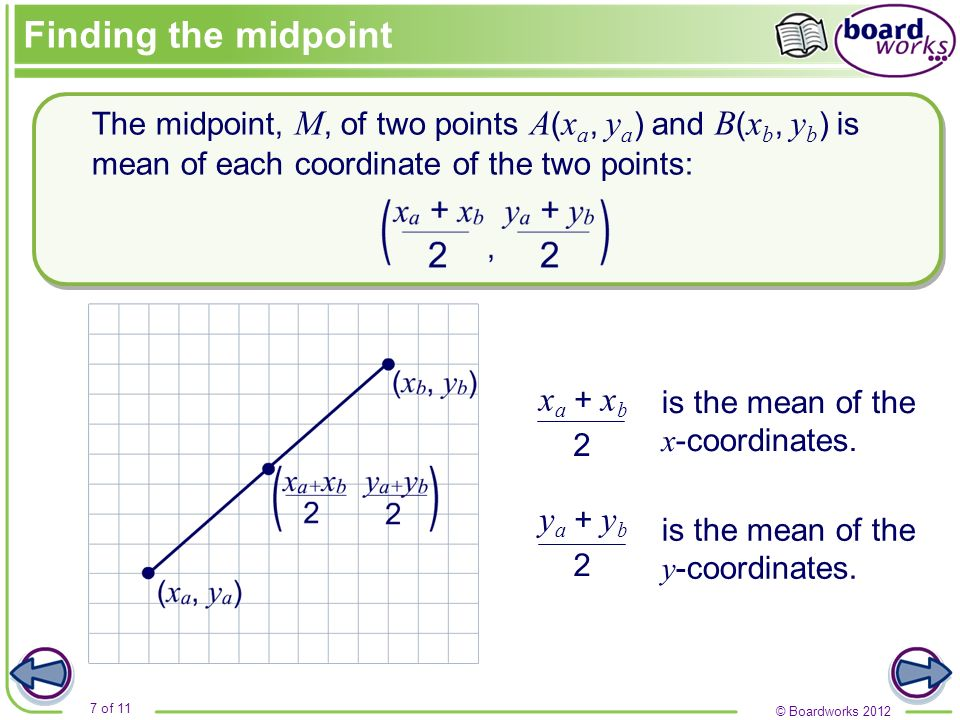 Finding the midpoint xa + xb ya + yb