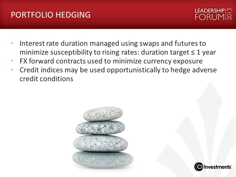 PORTFOLIO HEDGING Interest rate duration managed using swaps and futures to minimize susceptibility to rising rates: duration target ≤ 1 year.