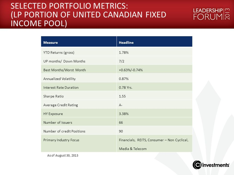 SELECTED PORTFOLIO METRICS: (LP PORTION OF UNITED CANADIAN FIXED INCOME POOL)