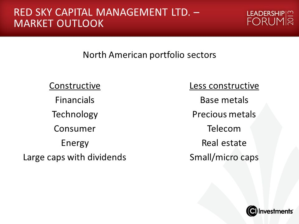 RED SKY CAPITAL MANAGEMENT LTD. – MARKET OUTLOOK