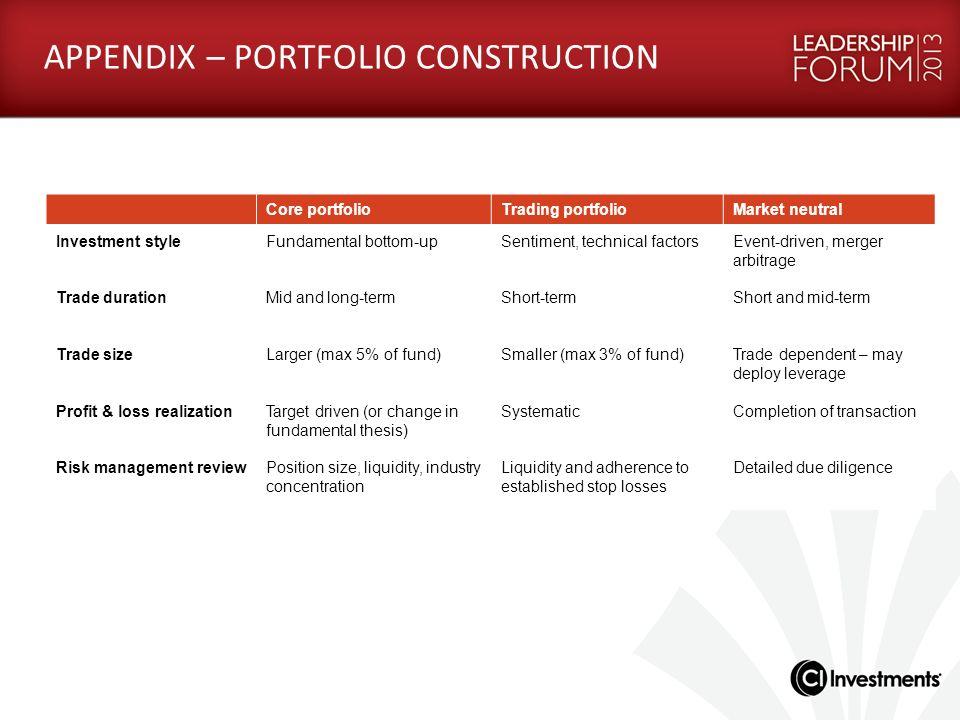 APPENDIX – PORTFOLIO CONSTRUCTION