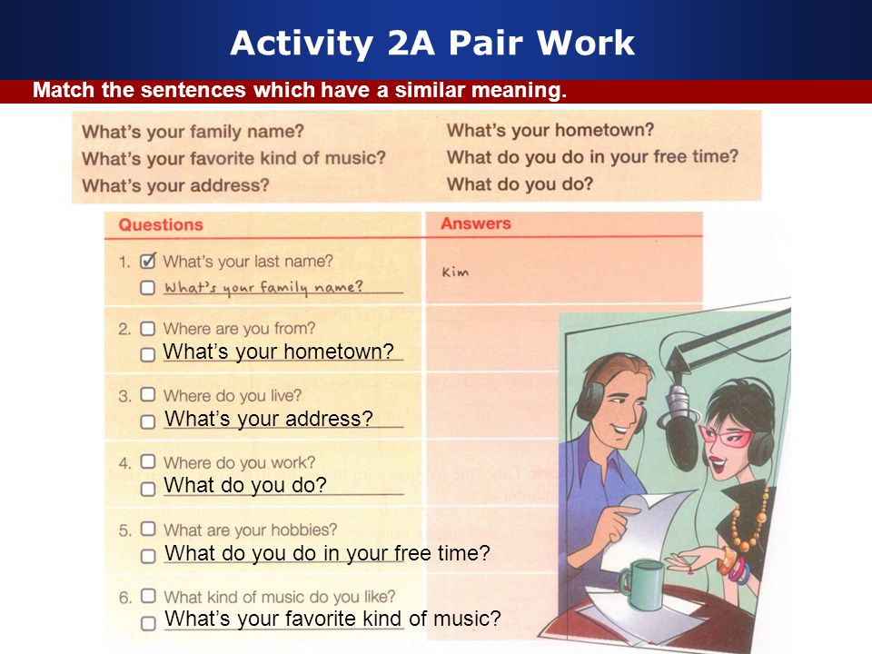 Activity 2A Pair Work Match the sentences which have a similar meaning. www.themegallery.com. What's your hometown