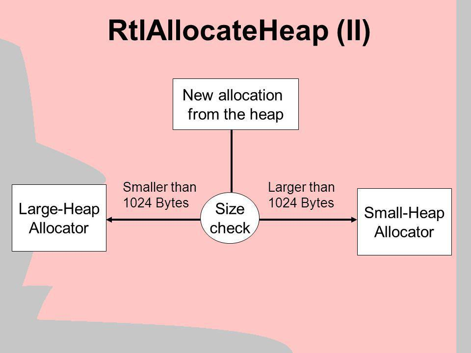 RtlAllocateHeap (II) New allocation from the heap Large-Heap Allocator