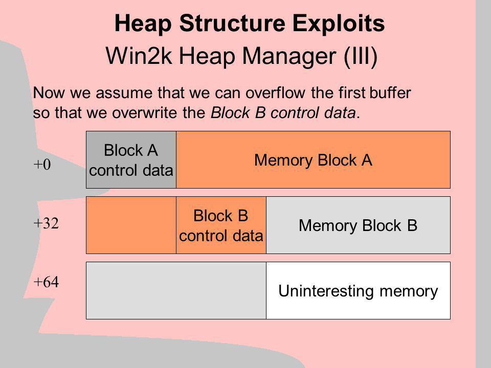 Win2k Heap Manager (III)