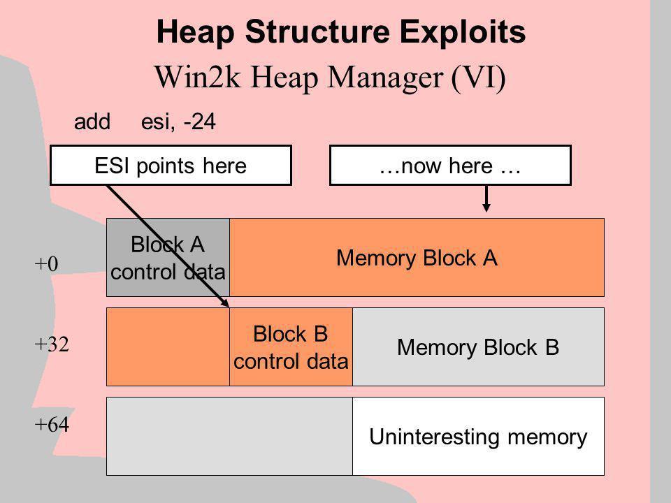 Heap Structure Exploits