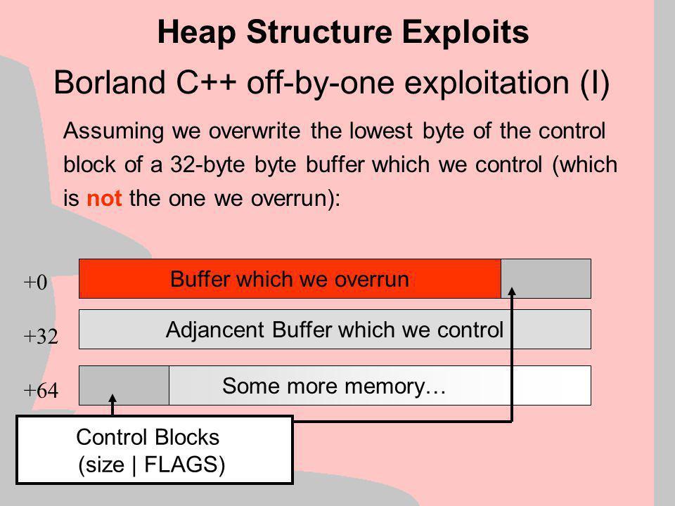 Borland C++ off-by-one exploitation (I)
