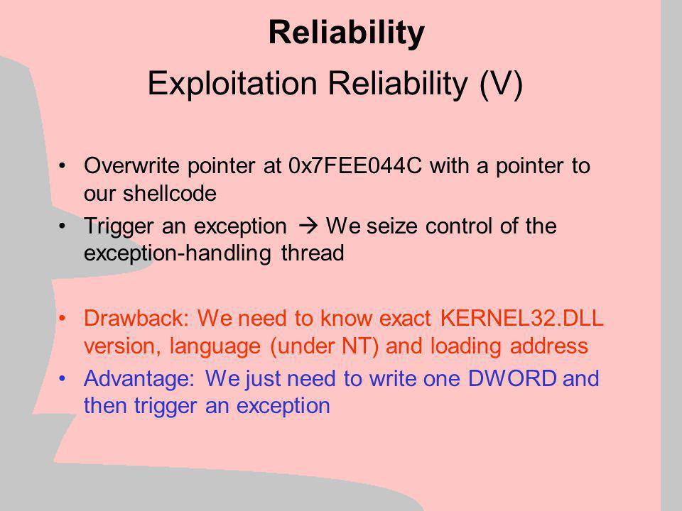 Exploitation Reliability (V)