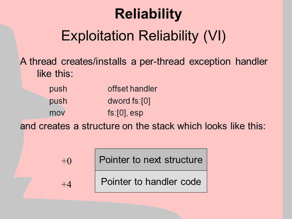 Exploitation Reliability (VI)