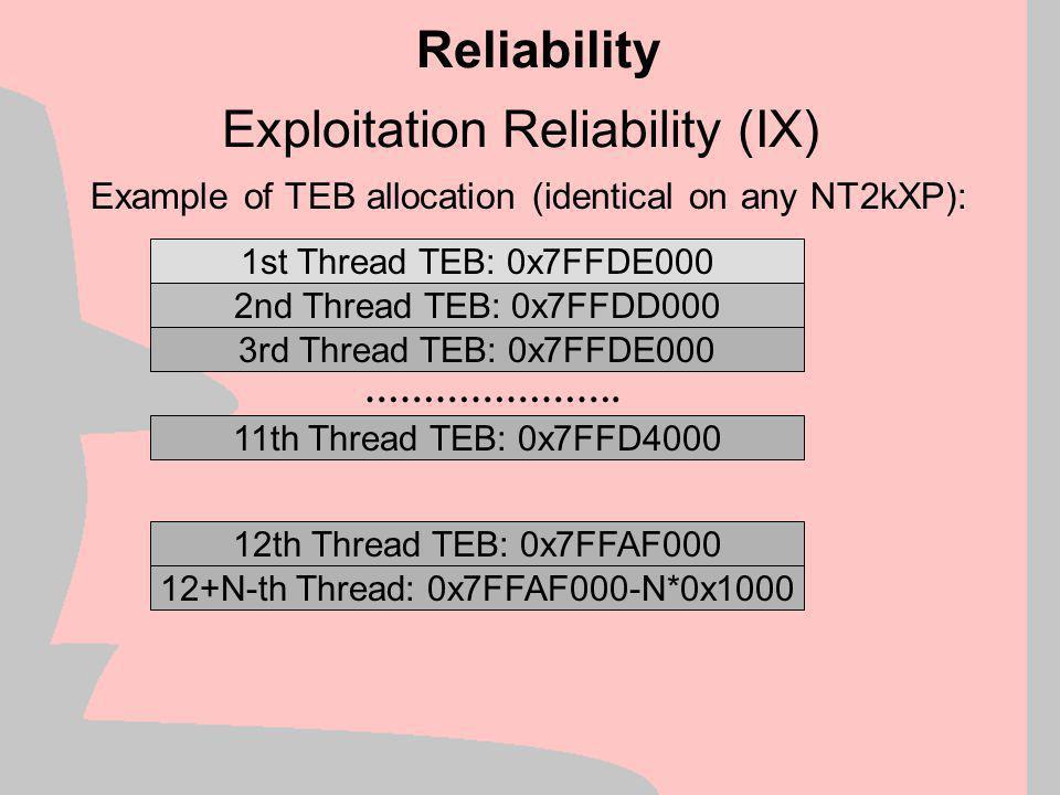 Exploitation Reliability (IX)