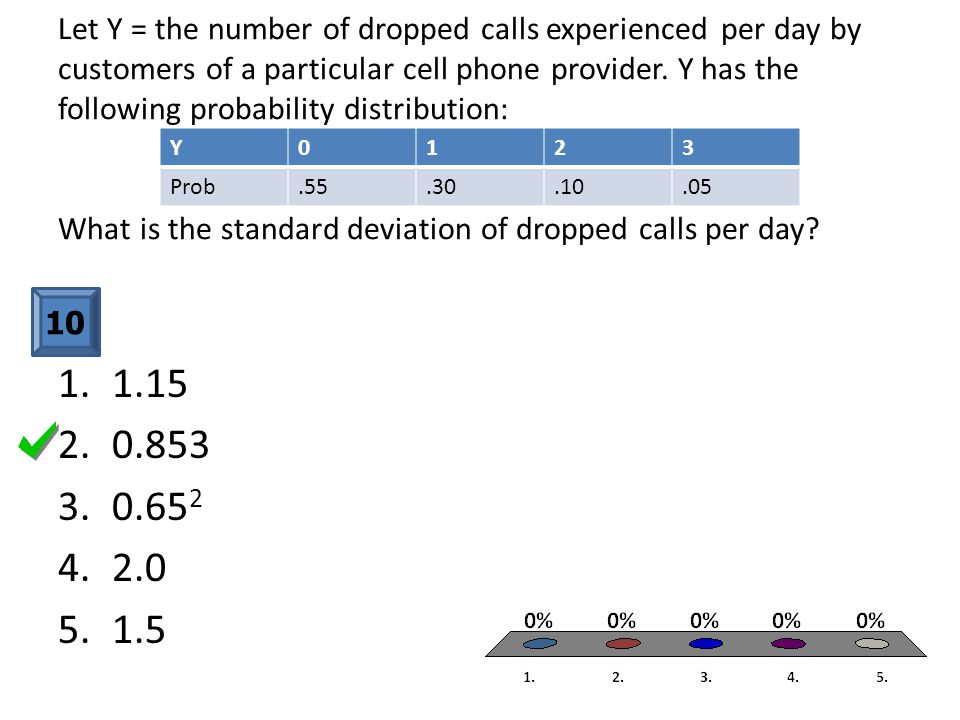 Let Y = the number of dropped calls experienced per day by customers of a particular cell phone provider. Y has the following probability distribution: What is the standard deviation of dropped calls per day