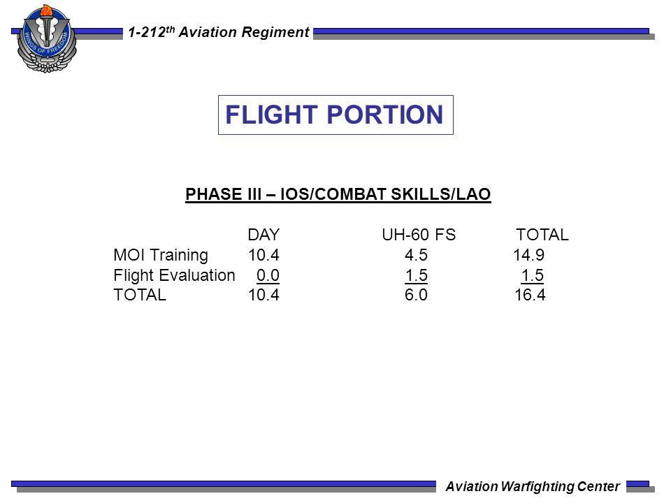 PHASE III – IOS/COMBAT SKILLS/LAO