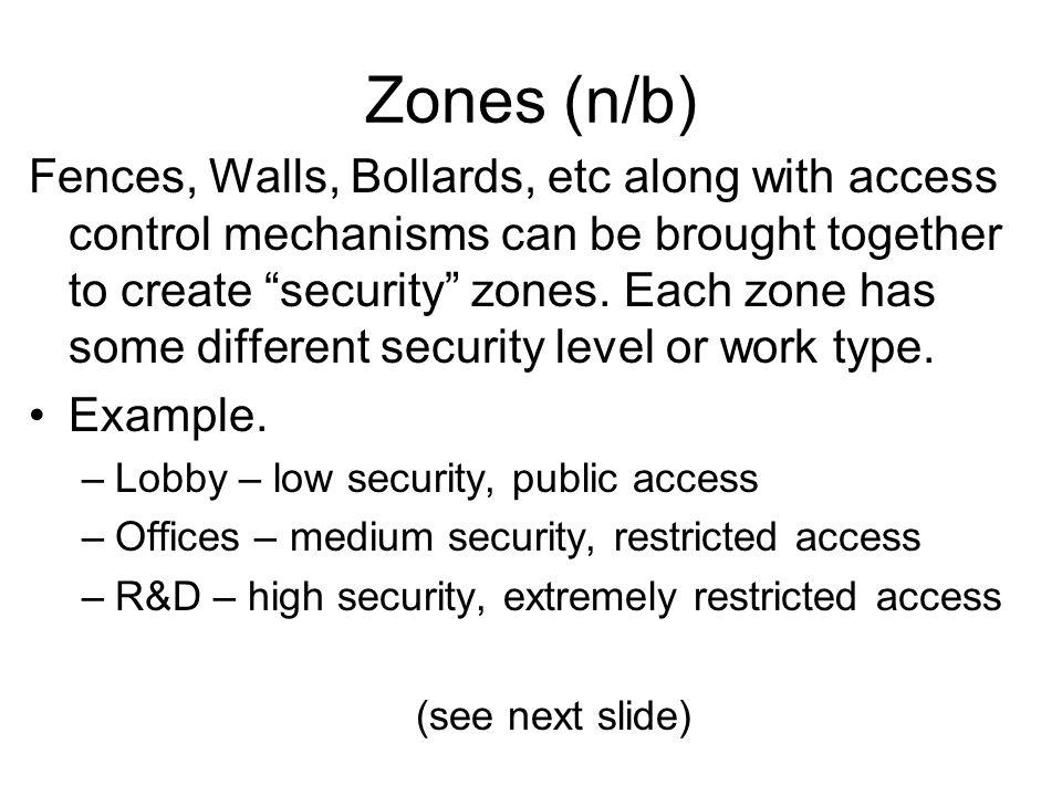 Zones (n/b)