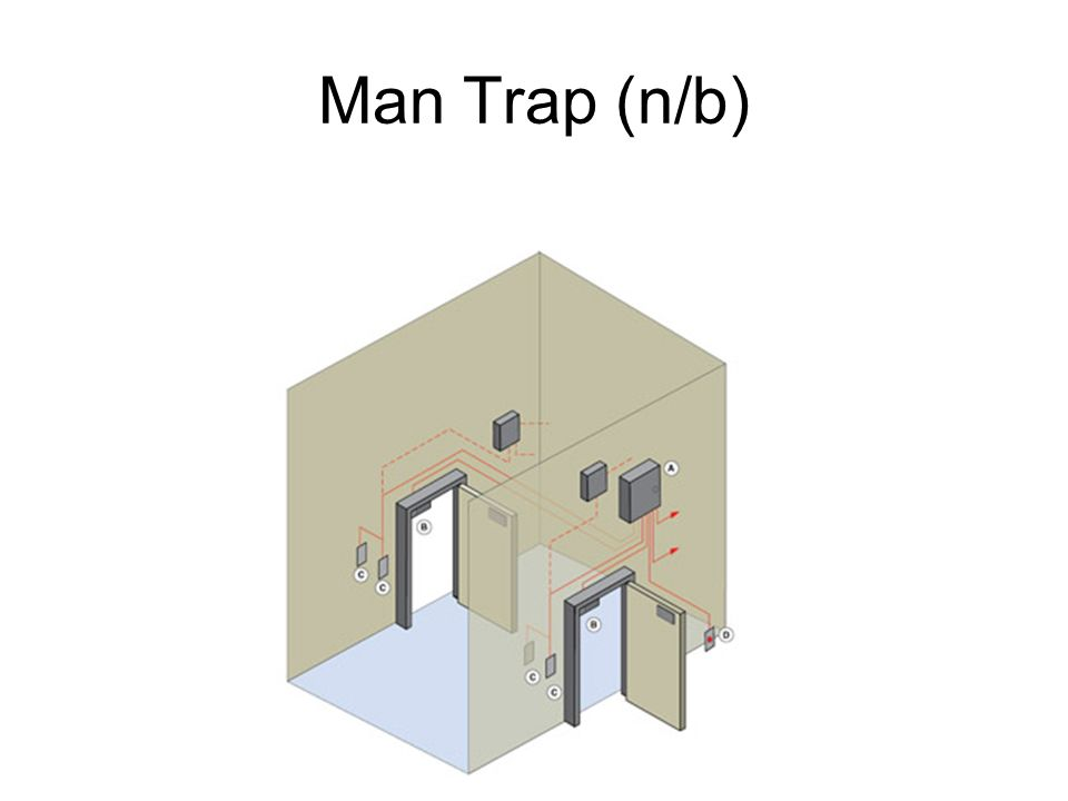 Man Trap (n/b)