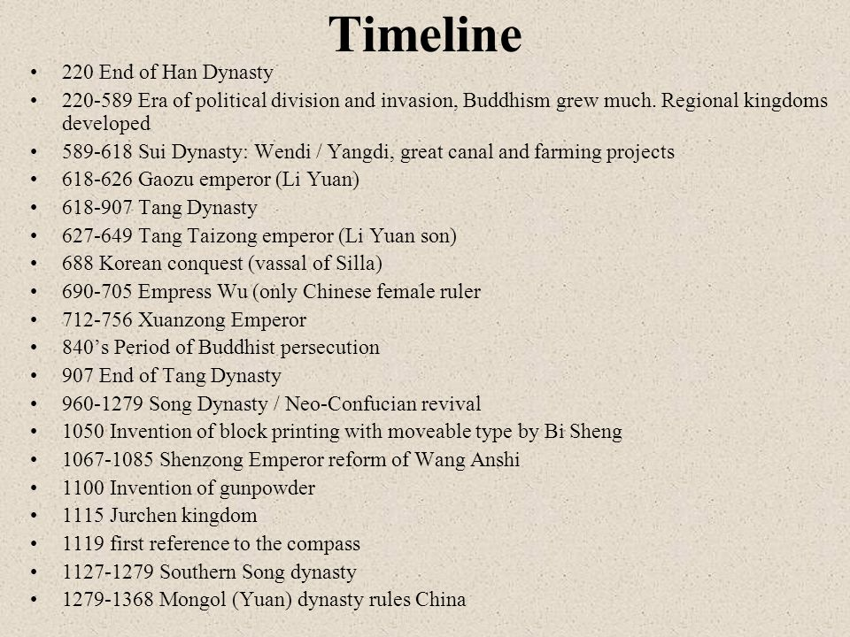 Timeline 220 End of Han Dynasty