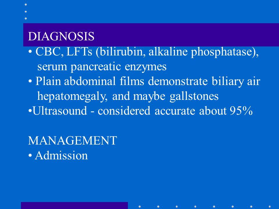 DIAGNOSIS CBC, LFTs (bilirubin, alkaline phosphatase), serum pancreatic enzymes. Plain abdominal films demonstrate biliary air.