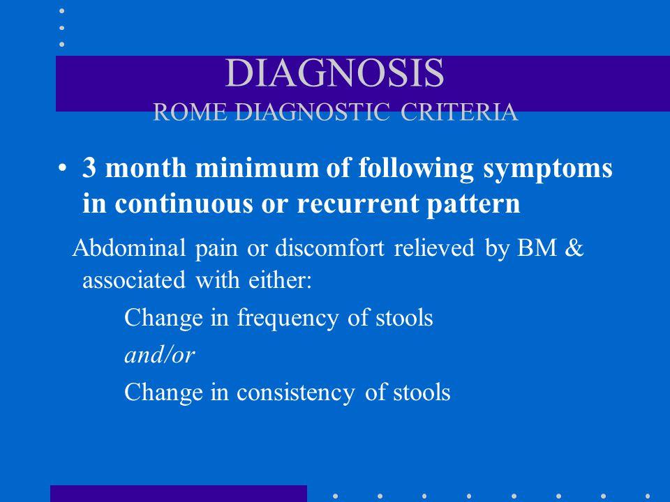 DIAGNOSIS ROME DIAGNOSTIC CRITERIA