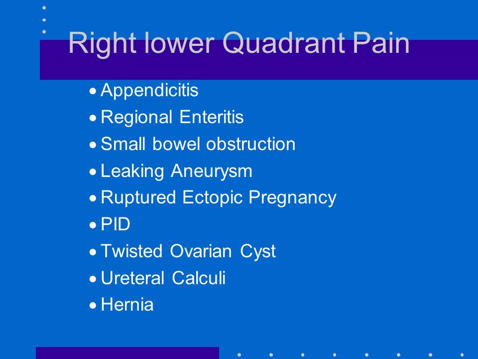 Right lower Quadrant Pain