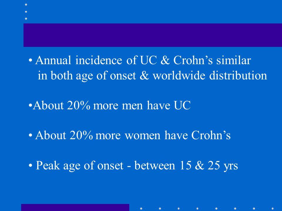 Annual incidence of UC & Crohn's similar