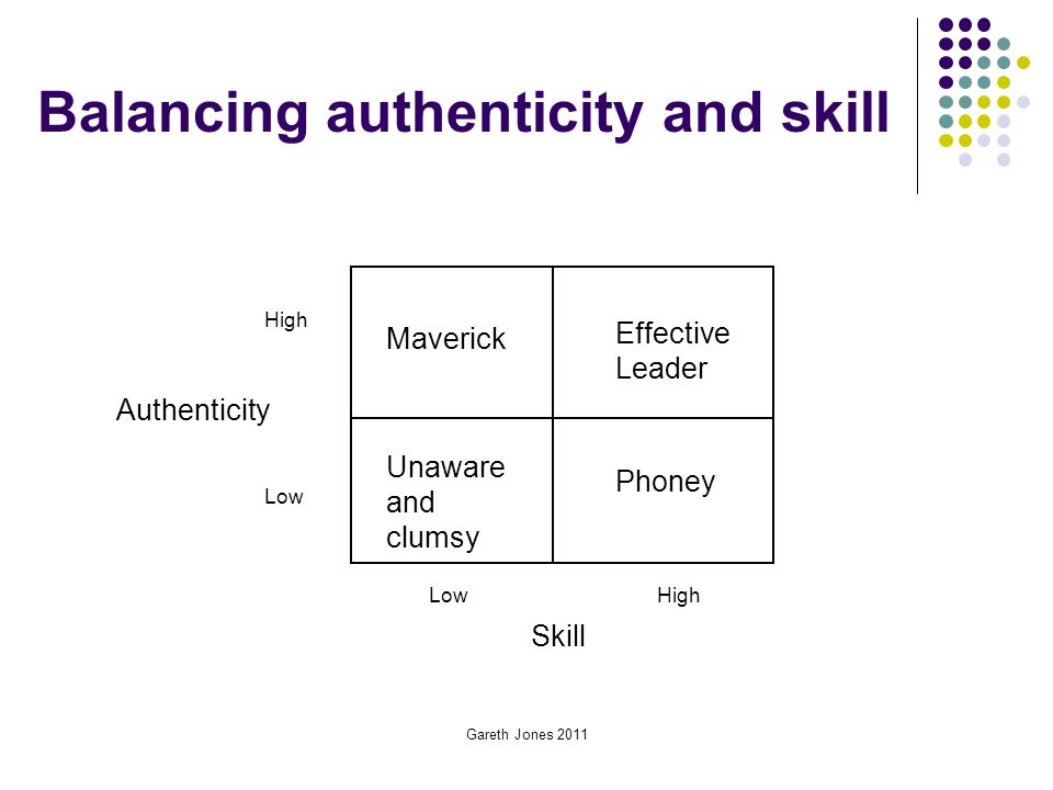Balancing authenticity and skill
