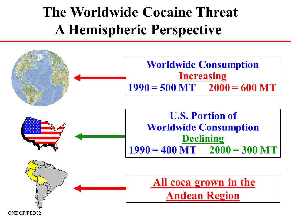 The Worldwide Cocaine Threat A Hemispheric Perspective