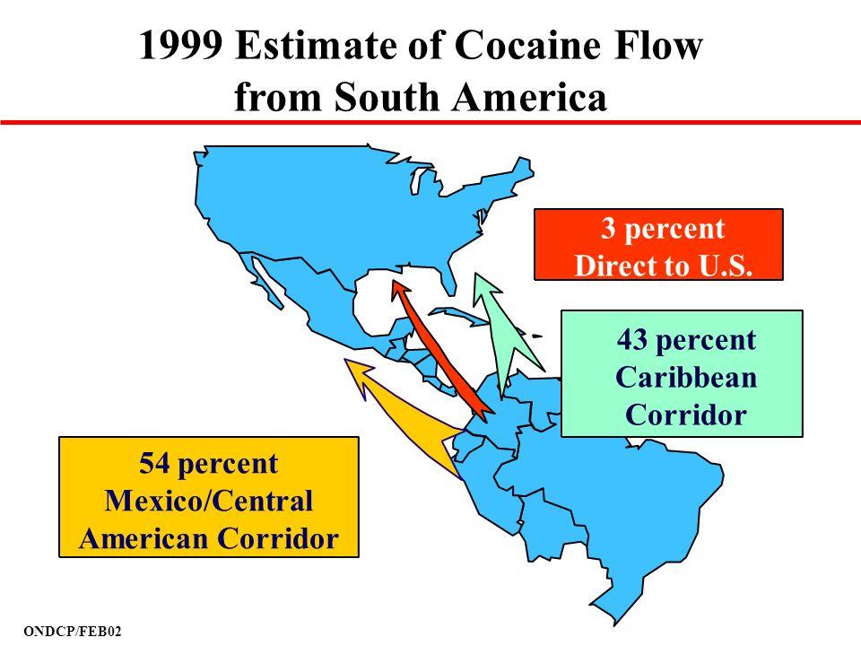 1999 Estimate of Cocaine Flow 54 percent Mexico/Central