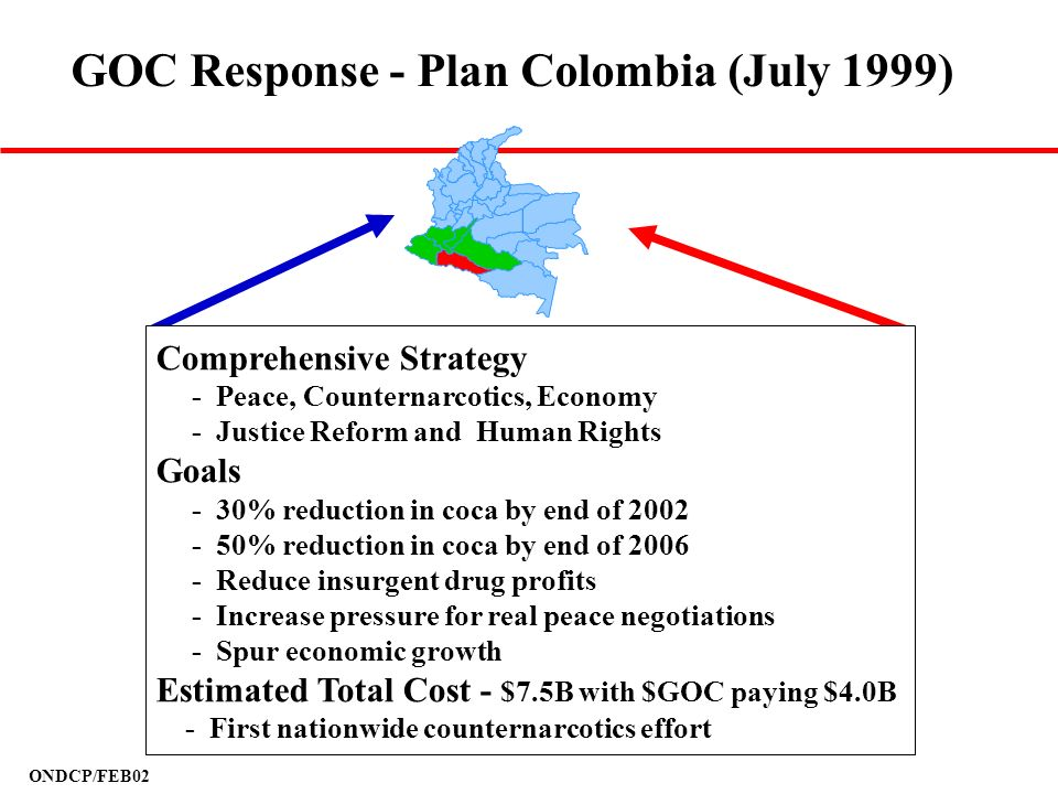 GOC Response - Plan Colombia (July 1999)