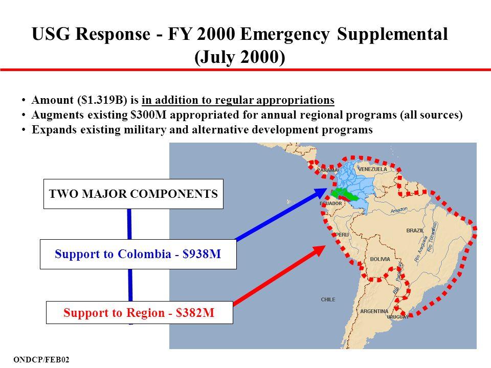 USG Response - FY 2000 Emergency Supplemental