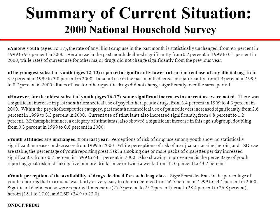 2000 National Household Survey