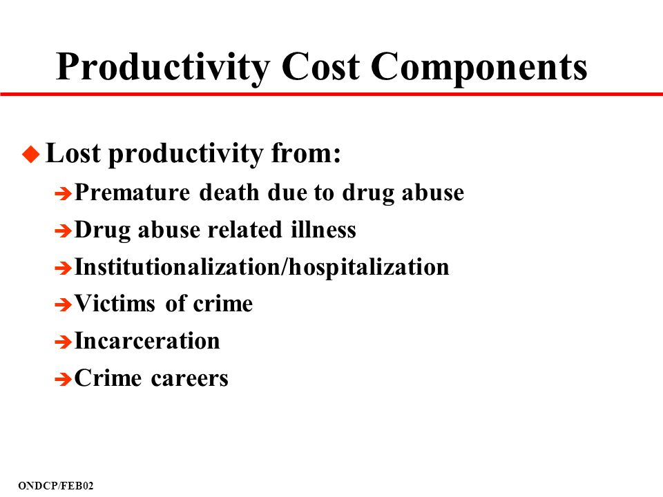 Productivity Cost Components