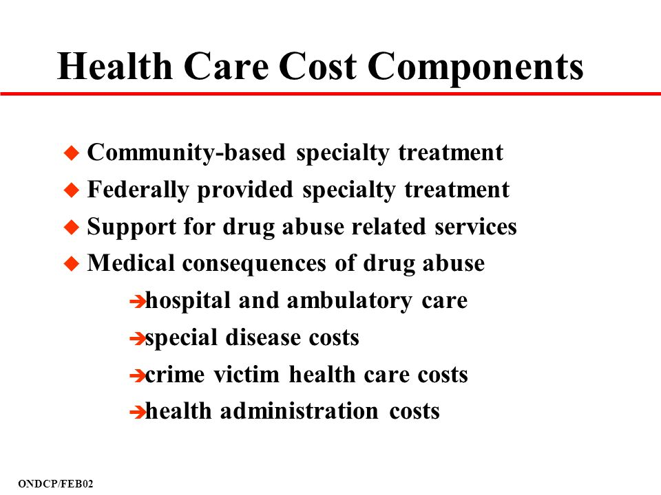 Health Care Cost Components