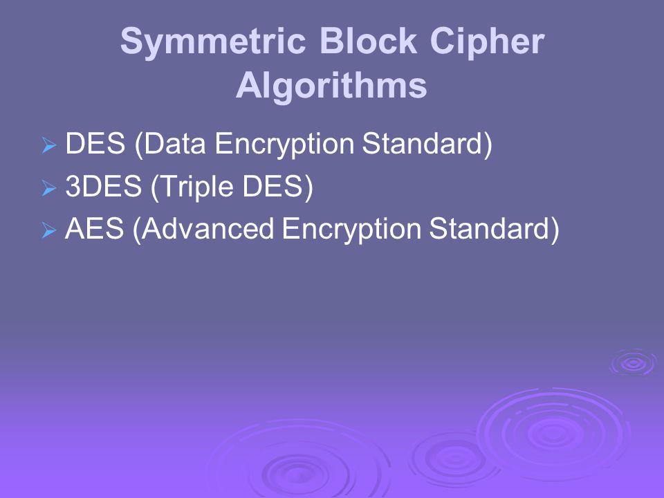 Symmetric Block Cipher Algorithms