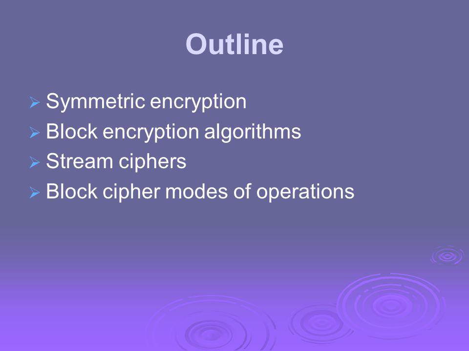 Outline Symmetric encryption Block encryption algorithms