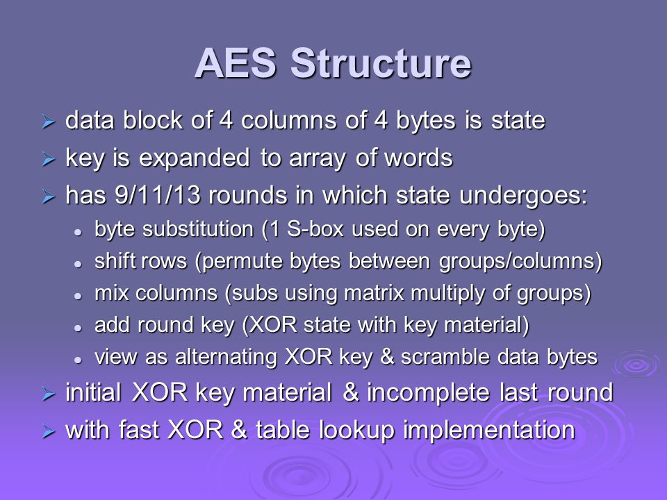 AES Structure data block of 4 columns of 4 bytes is state