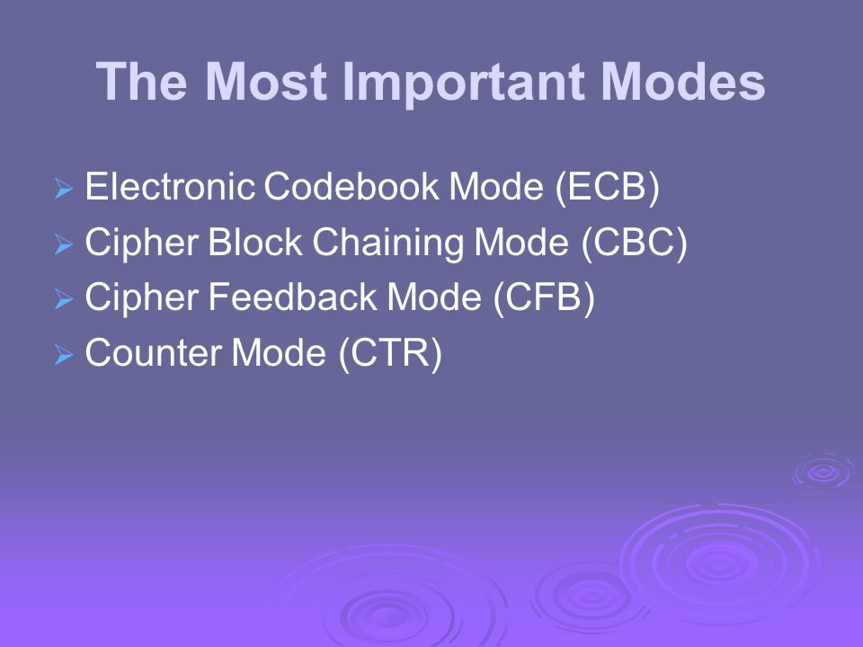 The Most Important Modes