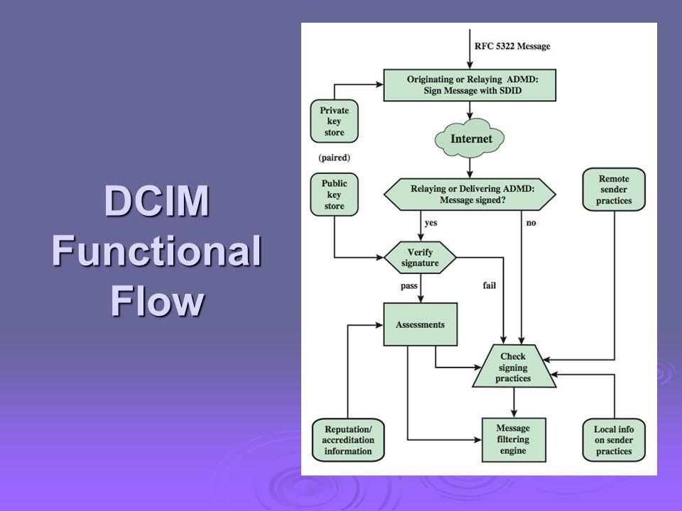 DCIM Functional Flow